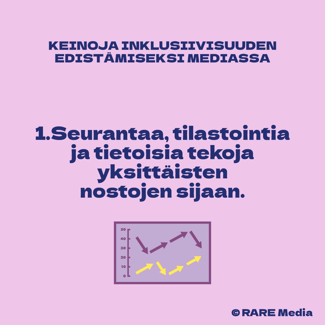 Dia: Keinoja inklusiivisuuden edistämiseksi mediassa: 1. Seurantaa, tilastointia ja tietoisia tekoja yksittäisten nostojen sijaan